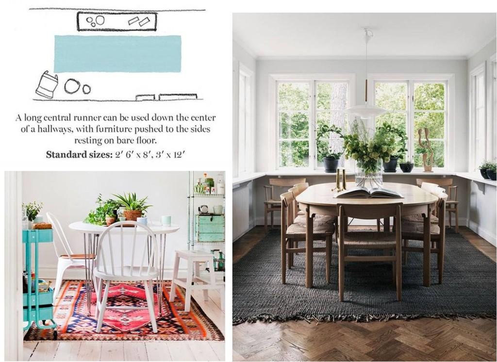 maton valinta edellyttää että otat huomioon huonekalujen koot
